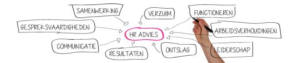 Hr advies, Avand advies, ontslag begeleiding, conflictbemiddeling